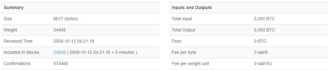 offshore cégek regisztrációja bináris opciókra