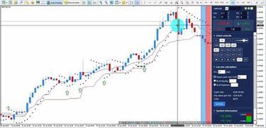 Hogyan lehet pénzt keresni a 4 órás Forex stratégiával? Olymp Trade