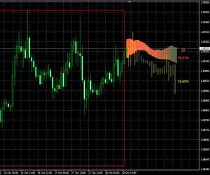 hogyan lehet megjósolni a pénzügyi eseményeket bináris opciókkal)