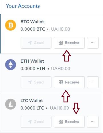 hogyan lehet pénzt átutalni egy bitcoin pénztárcába