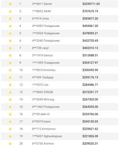 hol lehet pénzt keresni bináris opciókkal)