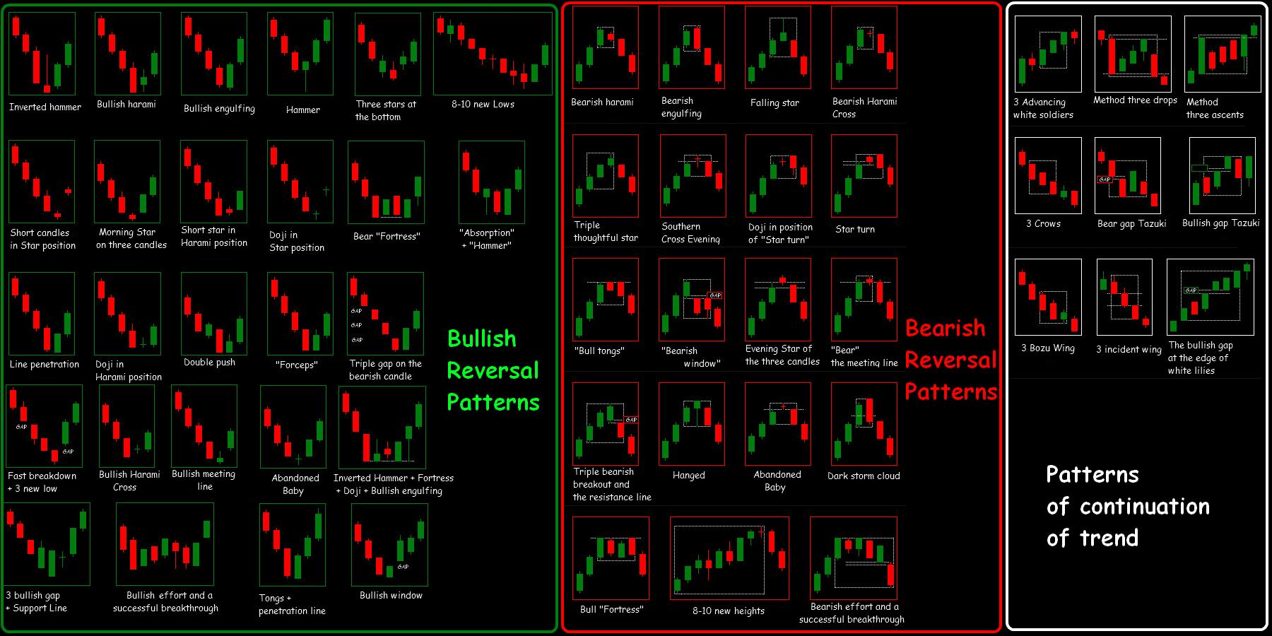 jelek a bináris opciók befektetéséhez Aurora kereskedési platform