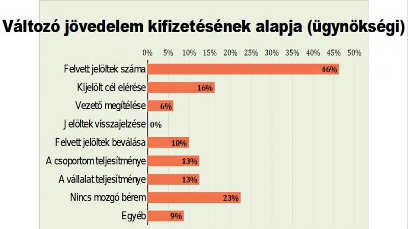 Ezekre figyelj, ha készíted az adóbevallásod! - kosarsuli.hu
