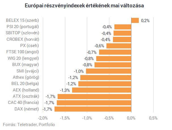 kereskedési központok feketelistája)