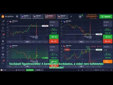élhet-e kereskedéssel percenként bináris opciók előrejelzései