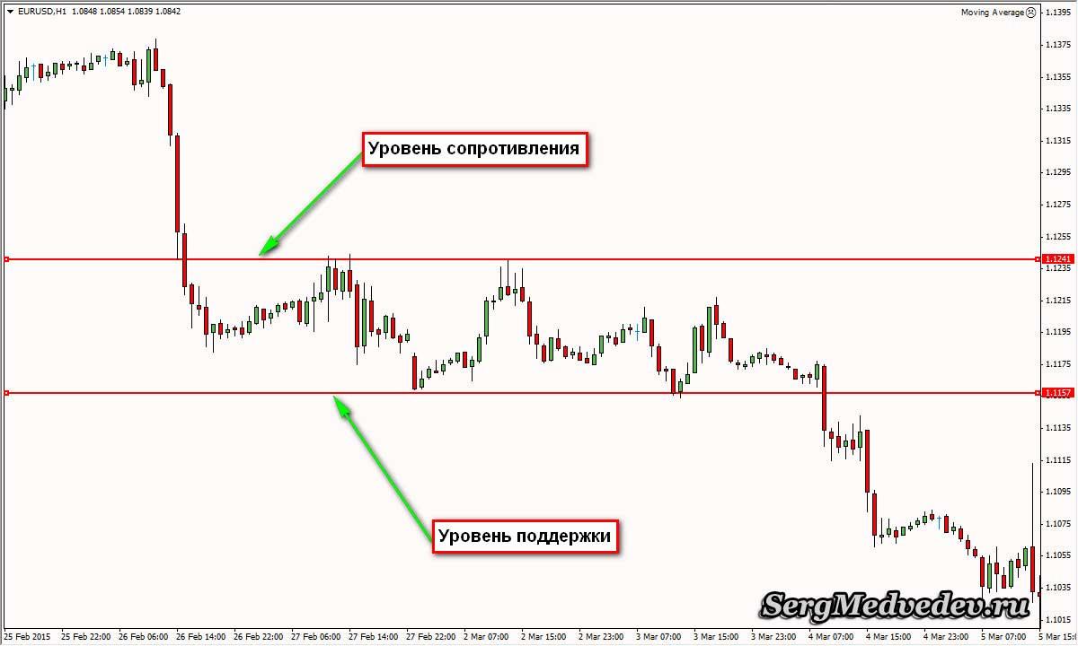 opciók eurókötvényekkel az opciók kérdése az