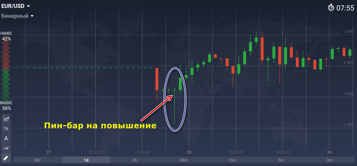 optimális stratégia bináris opciókhoz)