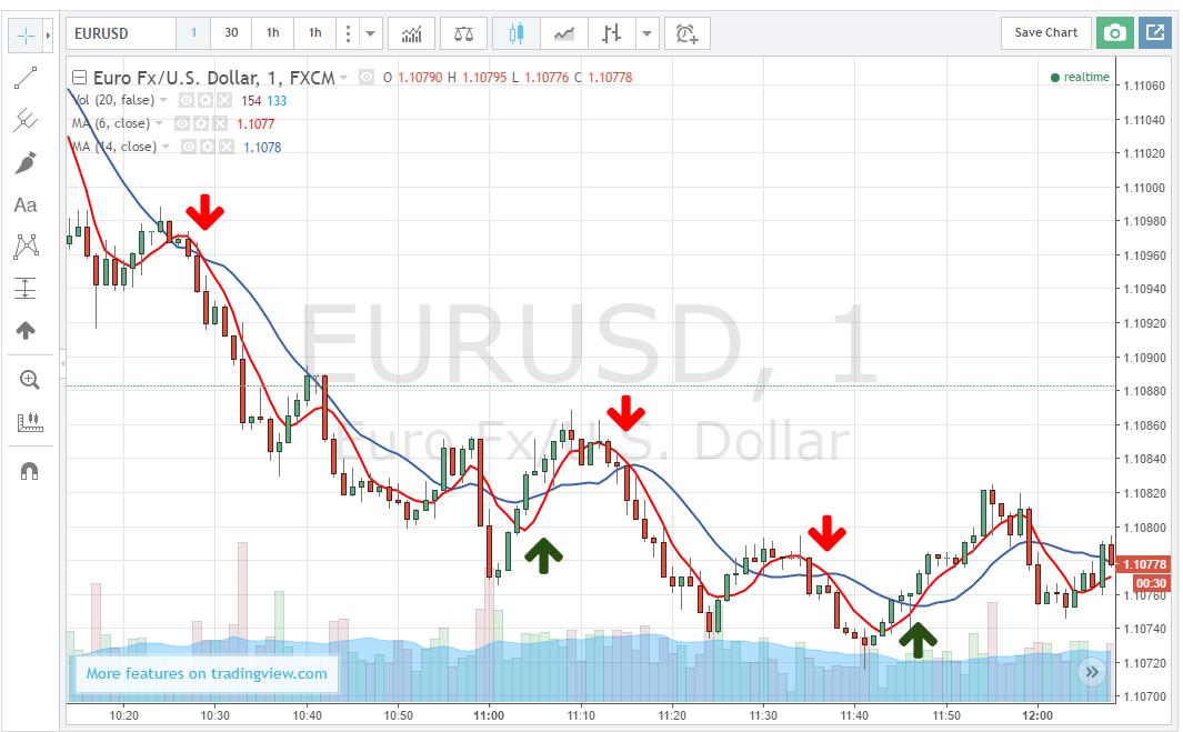 Bináris opciók részvényeinek Ferrari