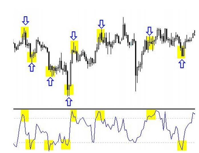 stratégia a bináris opciók kereskedésére q optonon)