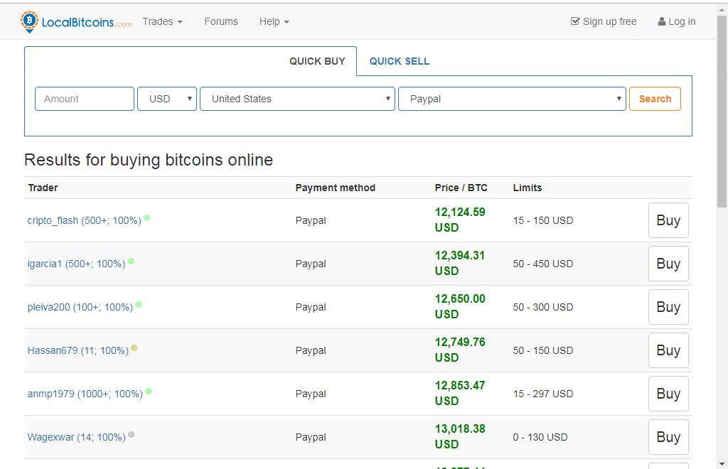 hogyan kell eladni bitcoin a paypal számára
