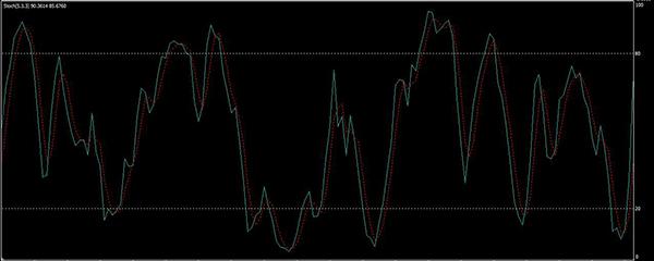 indikátor 4 órán át bináris opciókban)