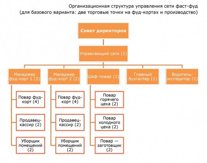 mennyibe kerül egy üzletkötő megnyitása)