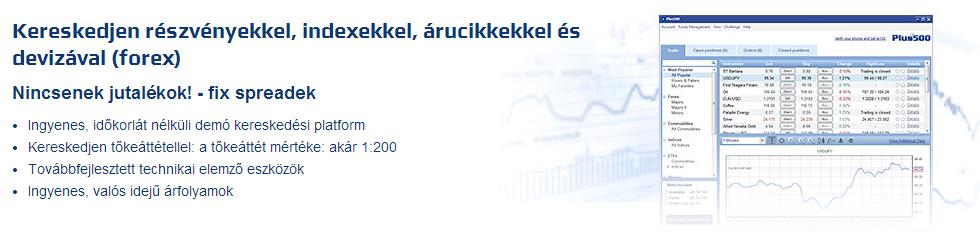 demo számla bináris kereskedés)