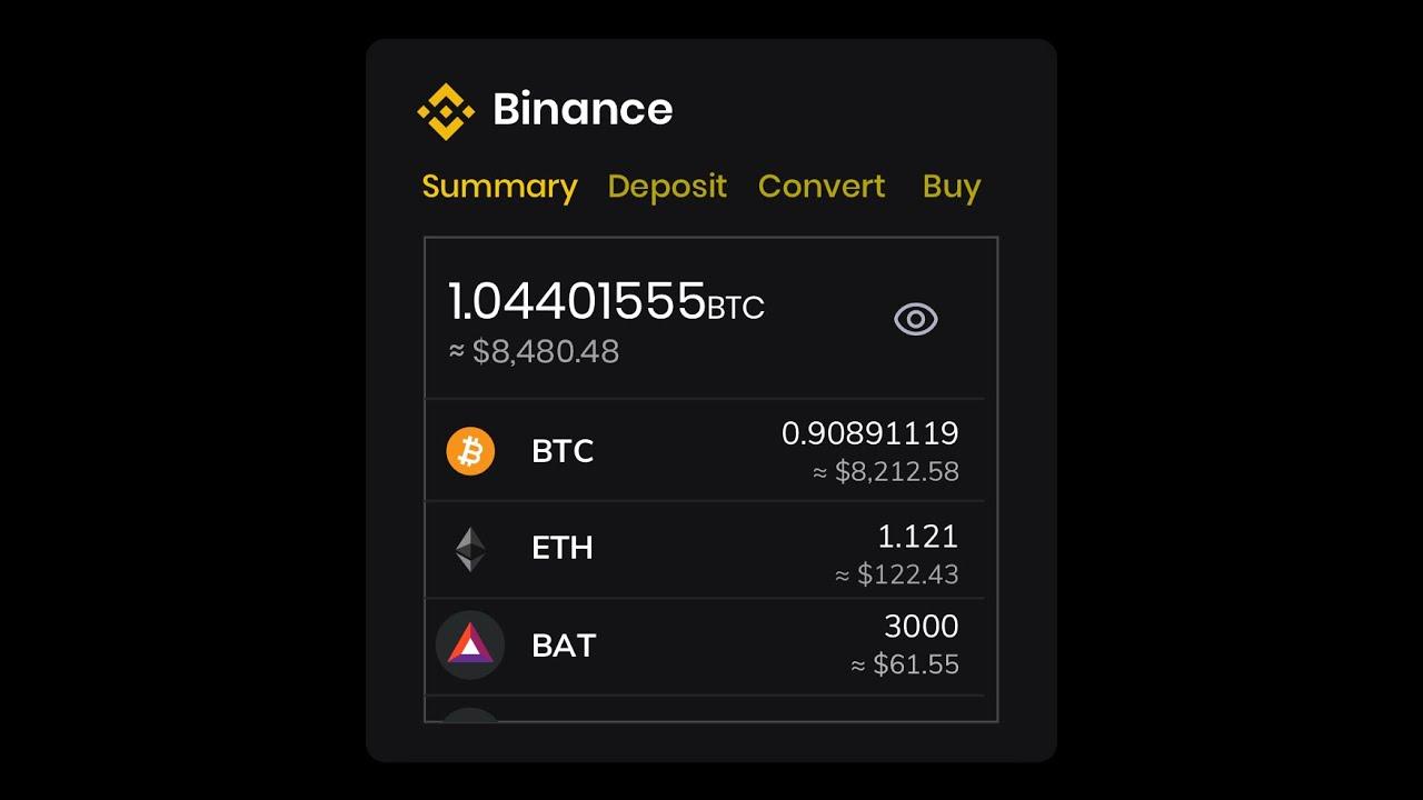 bitcoin rate binance opciót használjuk