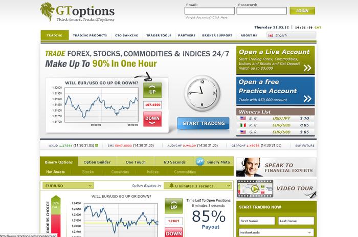 Ayrex közvetítő | Vélemények a bináris opciók brokerrel kapcsolatban