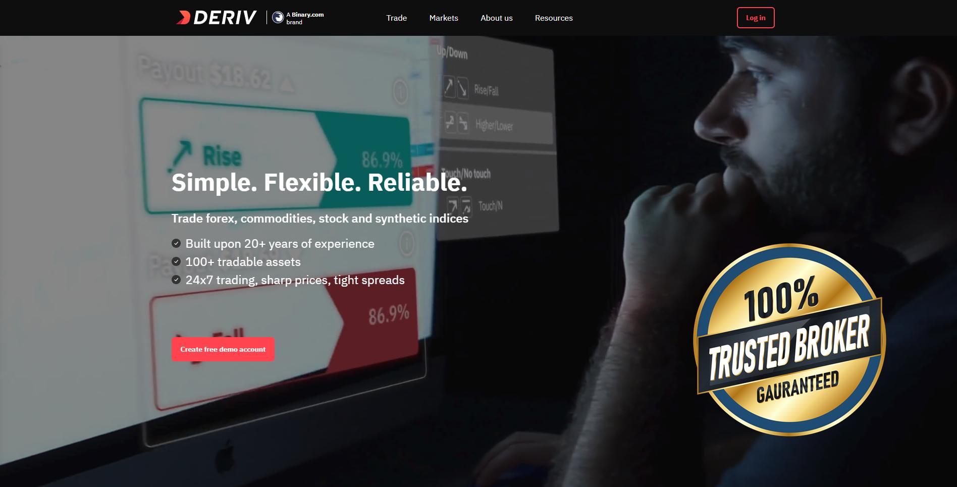 spot forward opció opciós kereskedési órák video oktatóanyagok