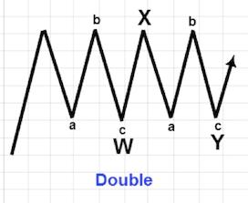 bináris opciók indikátorai q opton