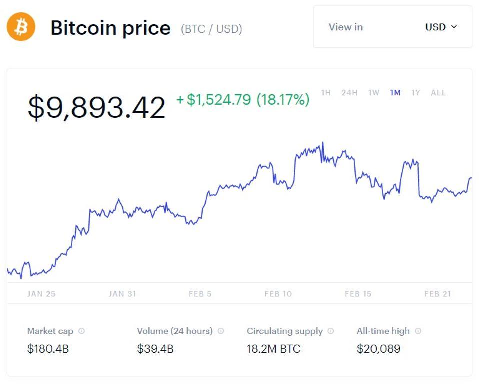 bitcoin rate binance bevétel az interneten azonnali visszavonással