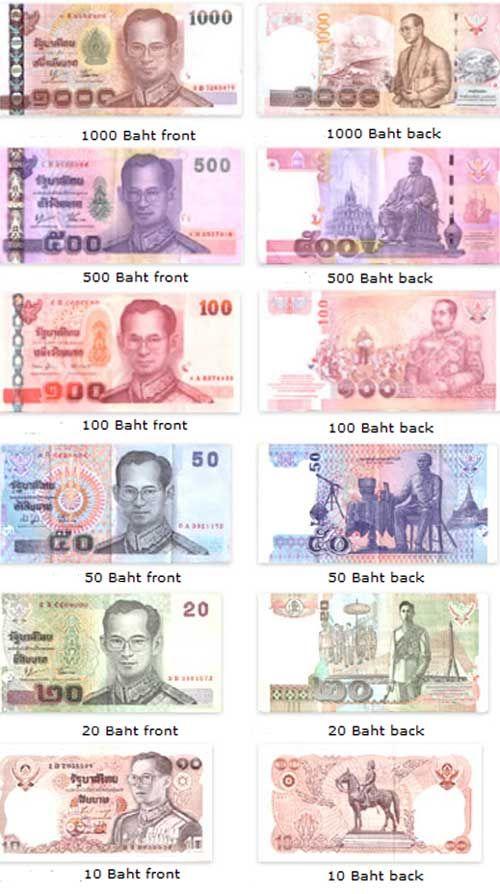 hol regisztrálhatok pénzt)
