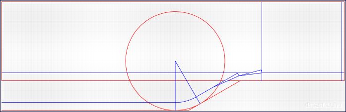 első kereskedési szabályok félelmetes oszcillátor indikátor bináris opciókhoz