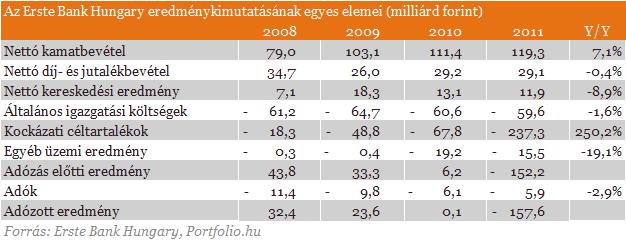 stratégiai gazdasági hírek lehetőségei)