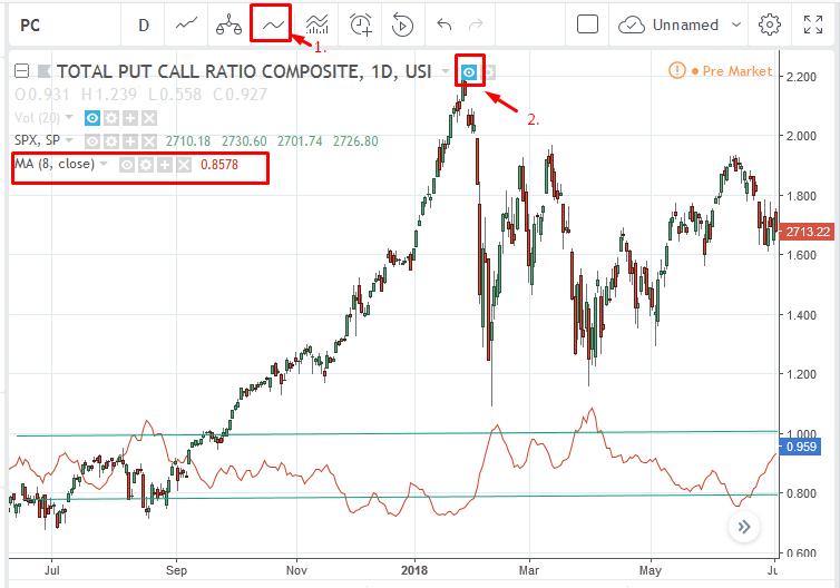 Equilor Trader | Tőzsdei Opciók